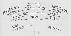 Trombone History  18 Orchestra Seating Plans From The 19th Century