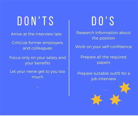 Dos And Donts Of Resume by Comprehensive List Of Do S And Don Ts