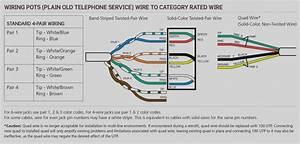 Rj45 To Rj11 Wiring Diagram