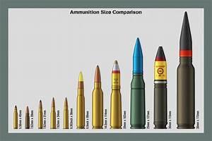 Bullet Caliber Comparison Charts X 58