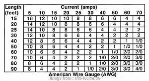 Wire Size Amperage Chart 220v Cleaver Fine 220v Wire Size