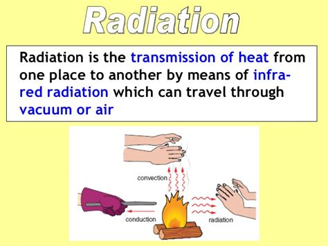 ceiling radiation der meaning transmission of heat ppt