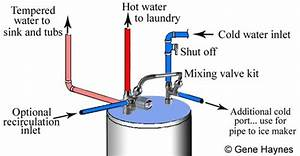 How To Save Hot Water Using A Mixing Valve