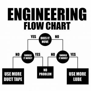 Engineering Flow Chart Funny Engineering T