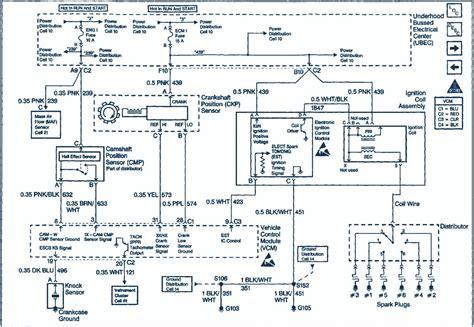 1992 Gmc 1500 Door Wiring by Gmc Door Wiring Harness Wiring Diagram