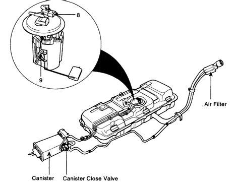 Kia Sorento Gas Tank Diagram Html Imageresizertool