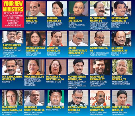 Cabinet Ministery by Trial By For Modi S Top Guns Three Cabinet Ministers