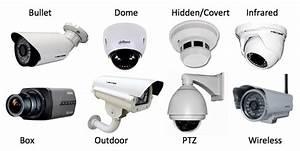 Comment Installer Camera De Surveillance Exterieur : les camera de surveillance hydro photo cam scope ~ Premium-room.com Idées de Décoration