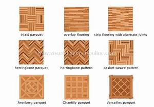 house structure of a house wood flooring wood With parquet flooring types