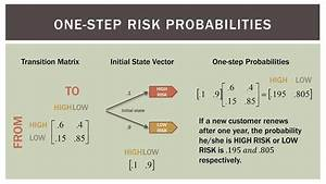 Finite Math  One-step Markov Chains