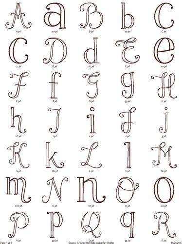 alphabet patterns  hand embroidery crafts hand