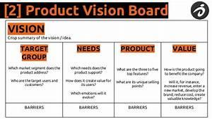 Astronaut Vision Board Building Plans - Pics about space