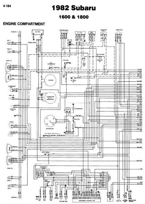 Repair Manuals Subaru Wiring Diagrams
