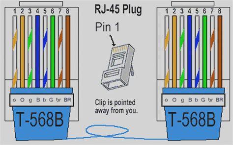 ethernet wiring diagram wiring diagram