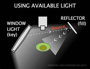 Lighting For Video
