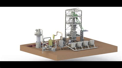 cost renewable energy power plant biomass gasifier