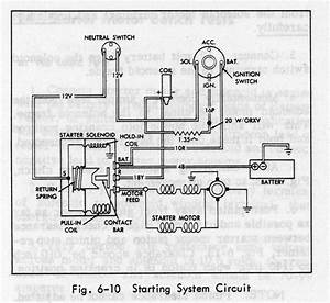 Ignition Diagram