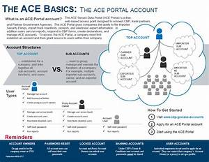 Ace And Automated Systems