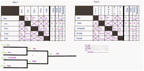 Confessions Of A Bjj Tournament Addict Tournament Draw