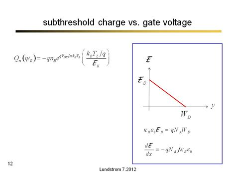 Nanohub Resources Nanoscale Transistors Lecture
