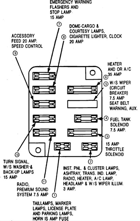 I Am Trying To Locate The Fuse Box Location by Econoline 150 1985 Alpine Model Ventilation Fan Switch