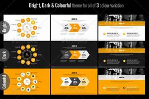 Top 10 PowerPoint Presentation Templates Of 2017 Graphic