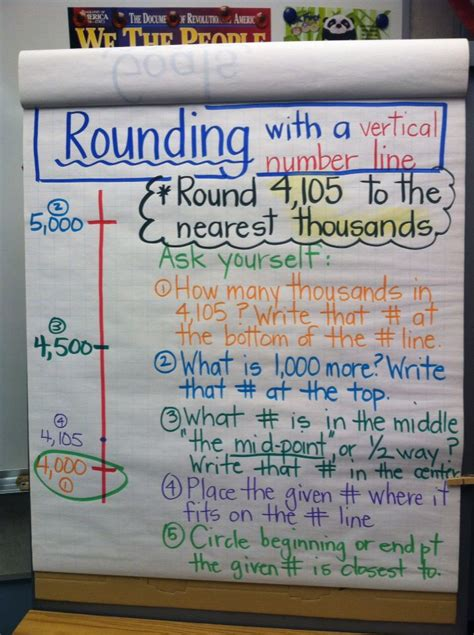 1000+ Images About Rounding On Pinterest  Rounding Anchor Chart, Rounding Decimals And Rounding