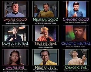 Pop Culture Alignment Charts
