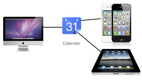 sync calendar with iphone how to sync calendars with your iphone