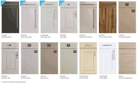 replacement kitchen cabinet doors replacement kitchen cabinet doors swansea home improvements