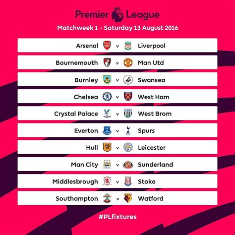 English Premier League Fixtures And Table 2017