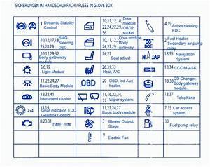 Accord Fuse Box Diagram