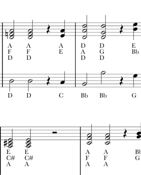 Once your music piece is uploaded, our artificial intelligence powered transcriber processes it to generate a sheet music based on what her hears. Classical Compilation - Mozart, Beethoven, Bach and Handel - Piano Sheet Music PDFs With Letters ...