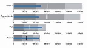 Qlik Sense Gauge Chart Bullet Chart Extension Qlik Sense