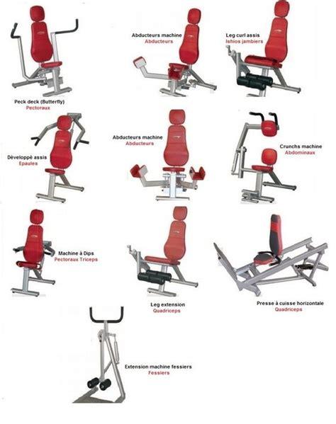salle de sport 15 listes des appareils de musculation et de cardio en salle de musculation de 15 176 partie