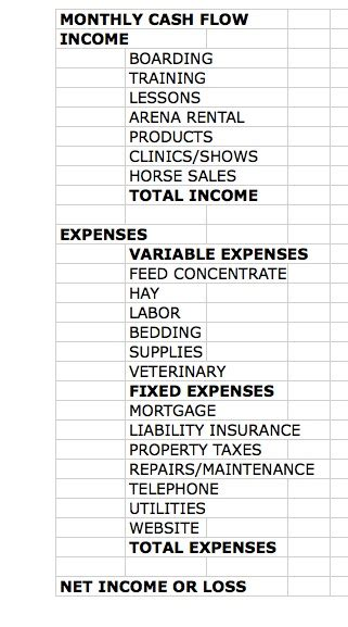 stable management expenses typical horse business