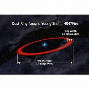 About the Vega Star: Facts and Other Interesting Informaiton