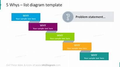 Template Lean Ppt Diagram Diagrams Management Whys