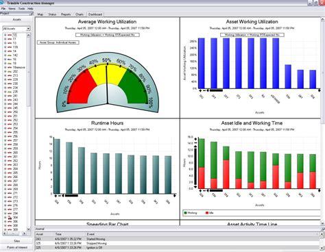 trimble construction manager markteinfuehrung von version
