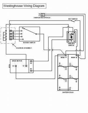 Ez Go Rxv 48 Volt Wiring Diagrams Weatherdiagrams Antennablu It