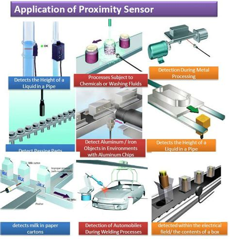 Light Sensor Switch Types Capacitive Proximity Sensors