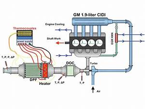 Electric Generator  Diagram Of Electric Generator