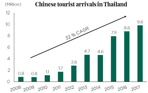 ATP30: Standout Worker Transport Provider Eyes Tourist Yuan
