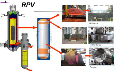 htr pm high temperature pebble bed module reactor status in china march 2013 nextbigfuture