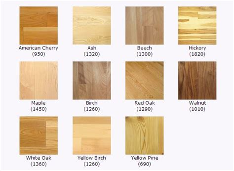 wood color names choosing the right hardwood floors