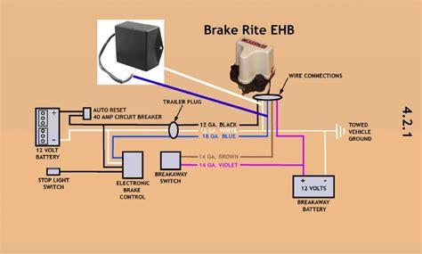 Wiring The Titan Brakerite Ehb Adapter