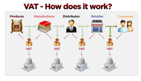 For Herman Cain Critics Difference Between Sales Tax And Vat Truebluenz
