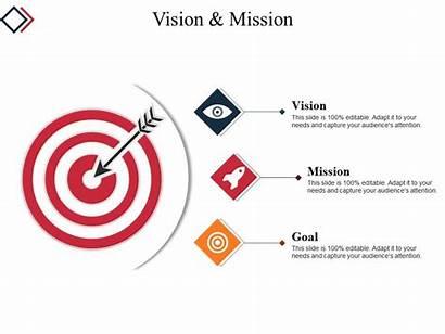 Vision Mission Clipart Slide Powerpoint Presentation Ppt