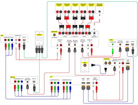 Home Theater 5 1 Wiring Diagram by Pictures Of Your Home Cinema Setup Ars Technica Openforum