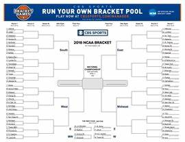 March Madness: 2018 NCAA men's basketball tournament teams ...